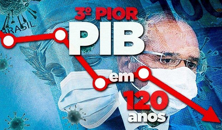 PIB de 2020 no Brasil cai 4,1% com pandemia, o pior resultado em 24 anos